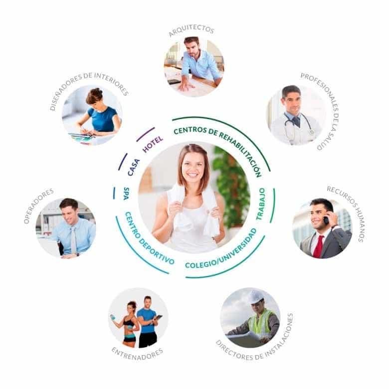 Universo thomas wellness group